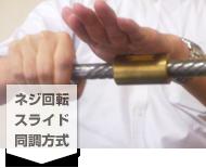 ネジと歯車の回転ピッチを同調させる技術です